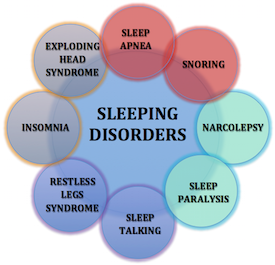 Sleep-Disorder-Main-Logo.png